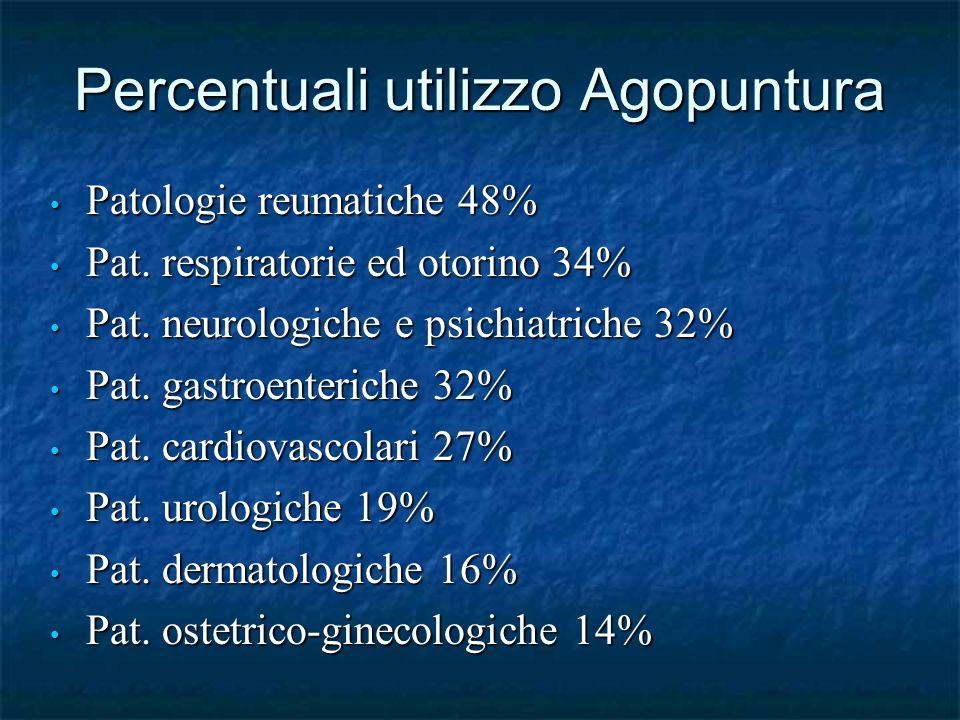 Percentuali utilizzo Agopuntura Patologie reumatiche 48% Patologie reumatiche 48% Pat.