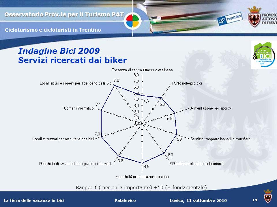14 Osservatorio Prov.le per il Turismo PAT Cicloturismo e cicloturisti in Trentino La fiera delle vacanze in biciPalalevicoLevico, 11 settembre 2010 Indagine Bici 2009 Servizi ricercati dai biker Range: 1 ( per nulla importante) +10 (= fondamentale)