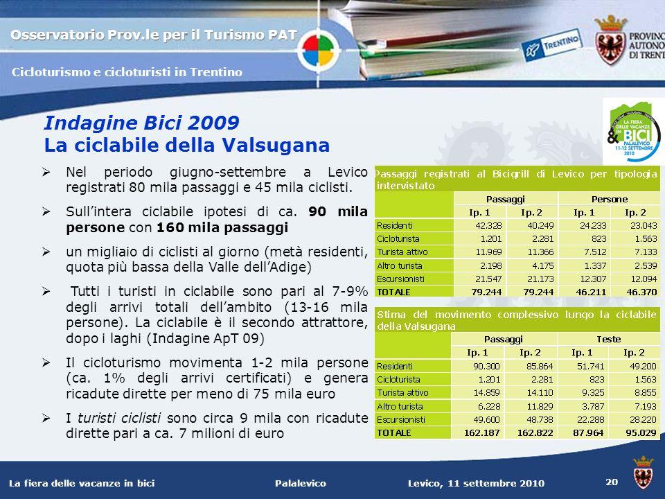 20 Osservatorio Prov.le per il Turismo PAT Cicloturismo e cicloturisti in Trentino La fiera delle vacanze in biciPalalevicoLevico, 11 settembre 2010 Nel periodo giugno-settembre a Levico registrati 80 mila passaggi e 45 mila ciclisti.