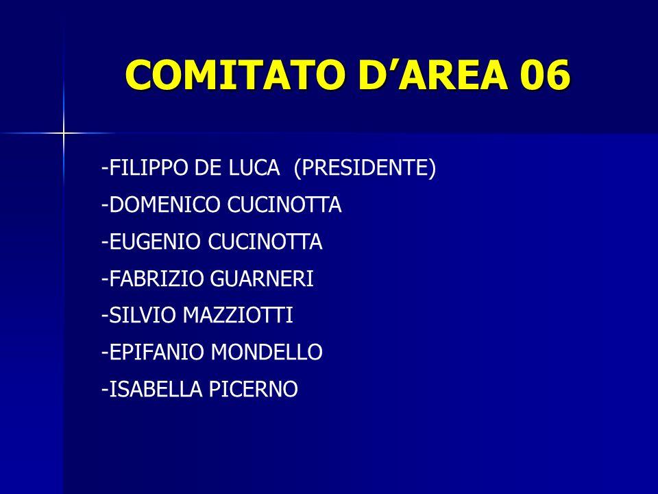 COMITATO DAREA 06 -FILIPPO DE LUCA (PRESIDENTE) -DOMENICO CUCINOTTA -EUGENIO CUCINOTTA -FABRIZIO GUARNERI -SILVIO MAZZIOTTI -EPIFANIO MONDELLO -ISABELLA PICERNO