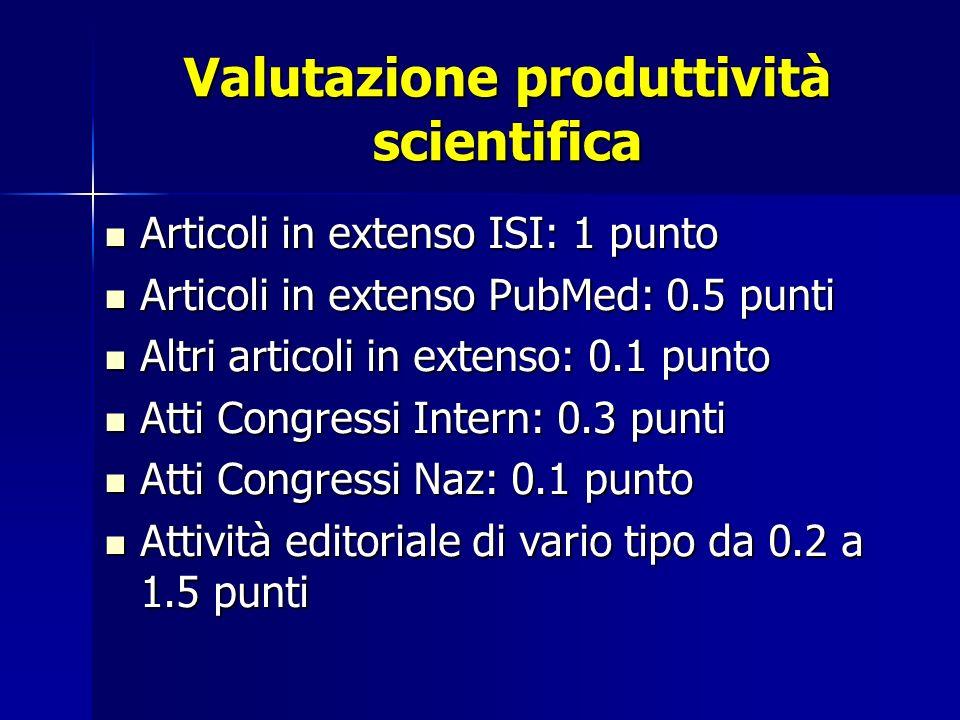 Valutazione produttività scientifica Articoli in extenso ISI: 1 punto Articoli in extenso ISI: 1 punto Articoli in extenso PubMed: 0.5 punti Articoli