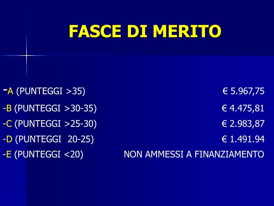 FASCE DI MERITO - A (PUNTEGGI >35) 5.967,75 -B (PUNTEGGI >30-35) 4.475,81 -C (PUNTEGGI >25-30) 2.983,87 -D (PUNTEGGI 20-25) 1.491.94 -E (PUNTEGGI <20)