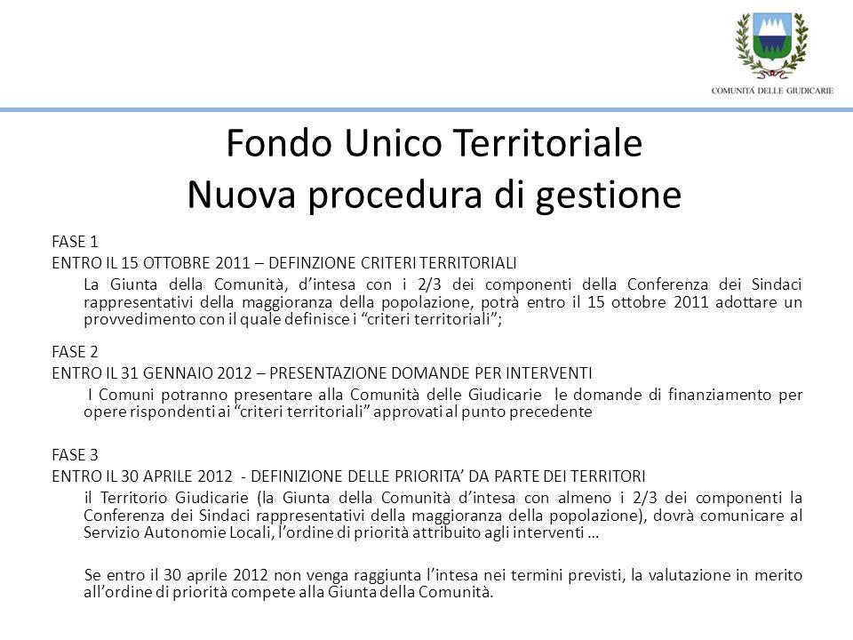 Fondo Unico Territoriale Nuova procedura di gestione FASE 1 ENTRO IL 15 OTTOBRE 2011 – DEFINZIONE CRITERI TERRITORIALI La Giunta della Comunità, dintesa con i 2/3 dei componenti della Conferenza dei Sindaci rappresentativi della maggioranza della popolazione, potrà entro il 15 ottobre 2011 adottare un provvedimento con il quale definisce i criteri territoriali; FASE 2 ENTRO IL 31 GENNAIO 2012 – PRESENTAZIONE DOMANDE PER INTERVENTI I Comuni potranno presentare alla Comunità delle Giudicarie le domande di finanziamento per opere rispondenti ai criteri territoriali approvati al punto precedente FASE 3 ENTRO IL 30 APRILE 2012 - DEFINIZIONE DELLE PRIORITA DA PARTE DEI TERRITORI il Territorio Giudicarie (la Giunta della Comunità dintesa con almeno i 2/3 dei componenti la Conferenza dei Sindaci rappresentativi della maggioranza della popolazione), dovrà comunicare al Servizio Autonomie Locali, lordine di priorità attribuito agli interventi … Se entro il 30 aprile 2012 non venga raggiunta lintesa nei termini previsti, la valutazione in merito allordine di priorità compete alla Giunta della Comunità.