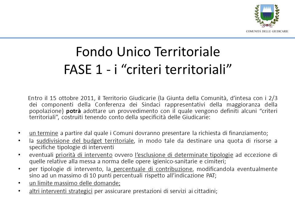 Fondo Unico Territoriale FASE 1 - i criteri territoriali Entro il 15 ottobre 2011, il Territorio Giudicarie (la Giunta della Comunità, dintesa con i 2/3 dei componenti della Conferenza dei Sindaci rappresentativi della maggioranza della popolazione) potrà adottare un provvedimento con il quale vengono definiti alcuni criteri territoriali, costruiti tenendo conto della specificità delle Giudicarie: un termine a partire dal quale i Comuni dovranno presentare la richiesta di finanziamento; la suddivisione del budget territoriale, in modo tale da destinare una quota di risorse a specifiche tipologie di interventi eventuali priorità di intervento ovvero lesclusione di determinate tipologie ad eccezione di quelle relative alla messa a norma delle opere igienico-sanitarie e cimiteri; per tipologie di intervento, la percentuale di contribuzione, modificandola eventualmente sino ad un massimo di 10 punti percentuali rispetto allindicazione PAT; un limite massimo delle domande; altri interventi strategici per assicurare prestazioni di servizi ai cittadini;