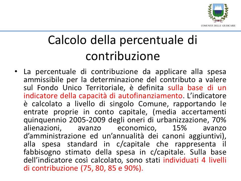 Calcolo della percentuale di contribuzione La percentuale di contribuzione da applicare alla spesa ammissibile per la determinazione del contributo a valere sul Fondo Unico Territoriale, è definita sulla base di un indicatore della capacità di autofinanziamento.