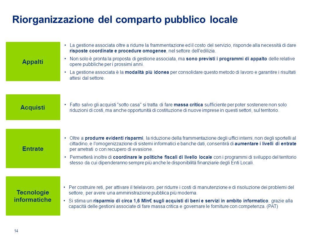 Riorganizzazione del comparto pubblico locale 14 Appalti La gestione associata oltre a ridurre la frammentazione ed il costo del servizio, risponde alla necessità di dare risposte coordinate e procedure omogenee, nel settore dell edilizia.