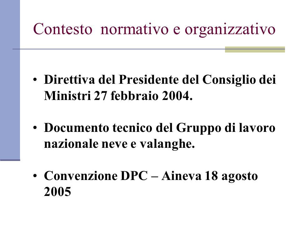 Contesto normativo e organizzativo Direttiva del Presidente del Consiglio dei Ministri 27 febbraio 2004. Documento tecnico del Gruppo di lavoro nazion