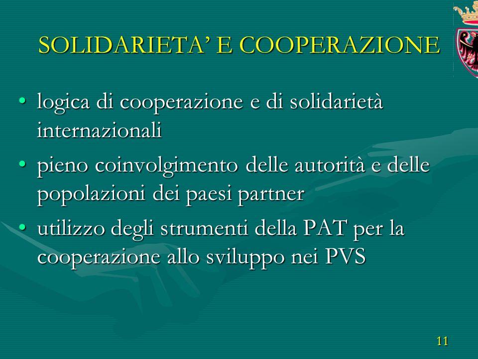 11 SOLIDARIETA E COOPERAZIONE logica di cooperazione e di solidarietà internazionalilogica di cooperazione e di solidarietà internazionali pieno coinvolgimento delle autorità e delle popolazioni dei paesi partnerpieno coinvolgimento delle autorità e delle popolazioni dei paesi partner utilizzo degli strumenti della PAT per la cooperazione allo sviluppo nei PVSutilizzo degli strumenti della PAT per la cooperazione allo sviluppo nei PVS
