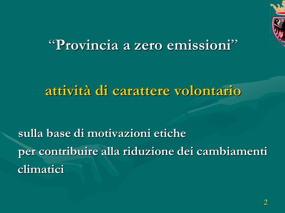 2 Provincia a zero emissioniProvincia a zero emissioni attività di carattere volontario sulla base di motivazioni etiche per contribuire alla riduzione dei cambiamenti climatici