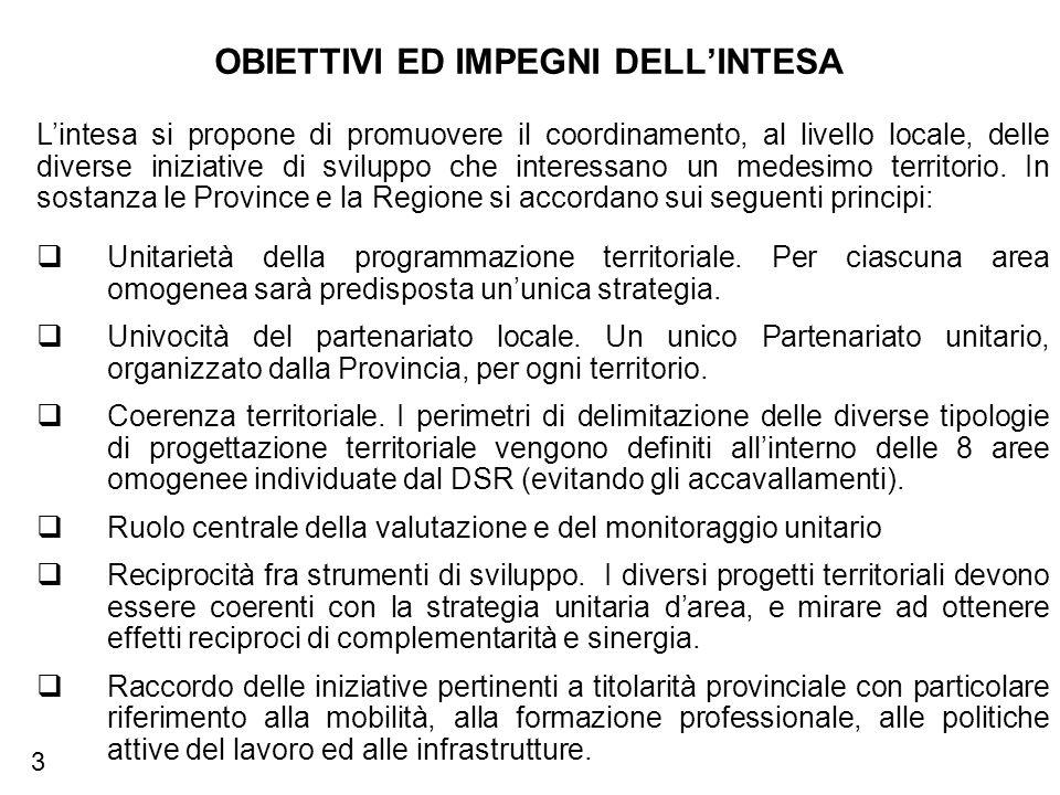 OBIETTIVI ED IMPEGNI DELLINTESA Lintesa si propone di promuovere il coordinamento, al livello locale, delle diverse iniziative di sviluppo che interessano un medesimo territorio.