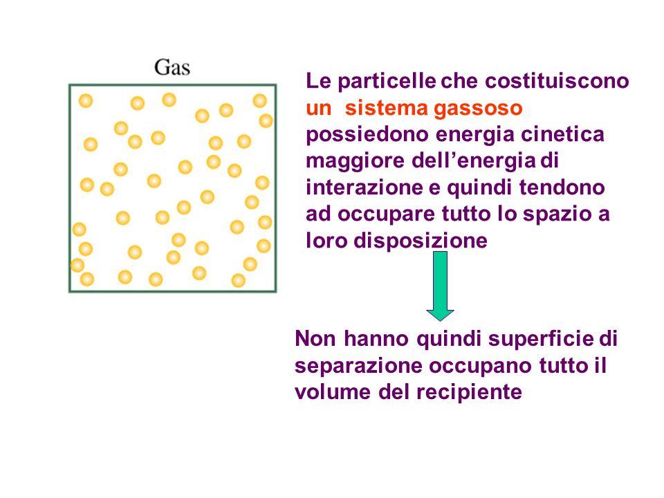 Le particelle che costituiscono un sistema gassoso possiedono energia cinetica maggiore dellenergia di interazione e quindi tendono ad occupare tutto