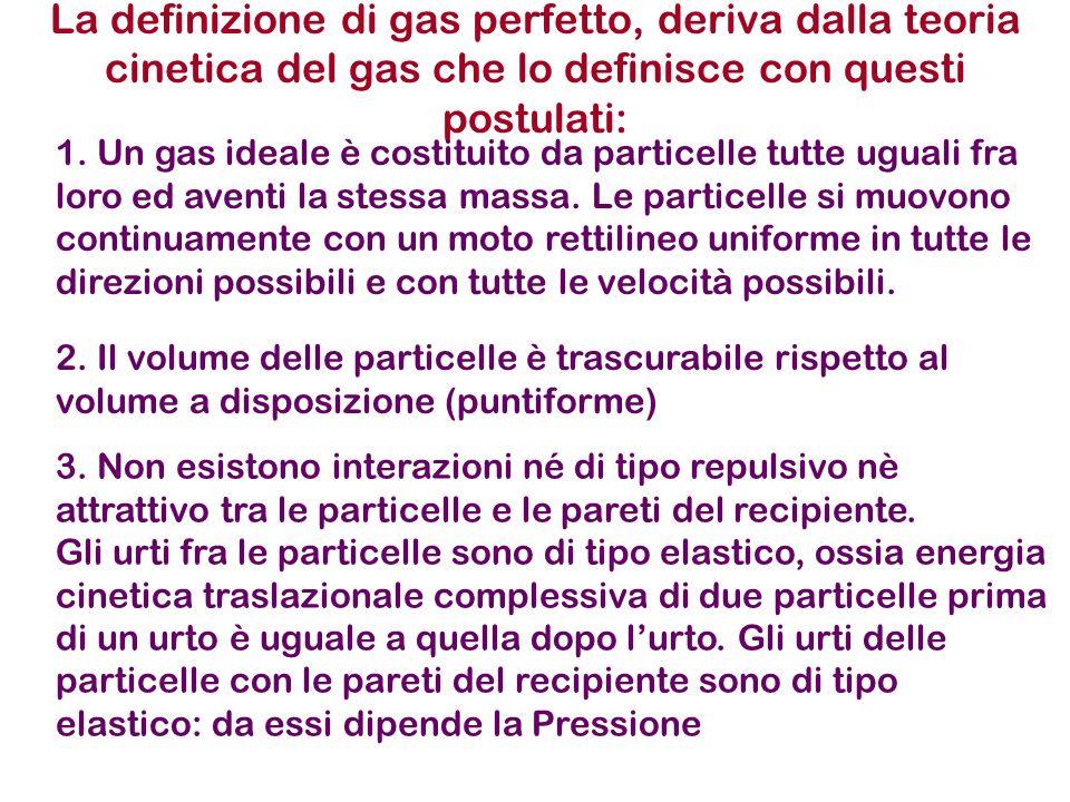 La definizione di gas perfetto, deriva dalla teoria cinetica del gas che lo definisce con questi postulati: 1. Un gas ideale è costituito da particell
