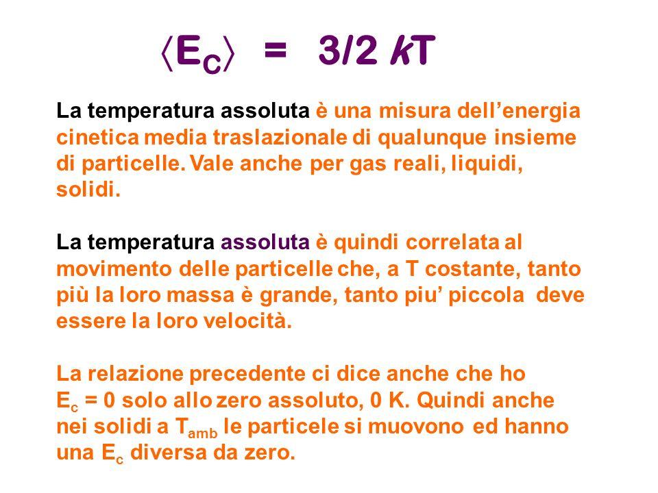La temperatura assoluta è una misura dellenergia cinetica media traslazionale di qualunque insieme di particelle. Vale anche per gas reali, liquidi, s
