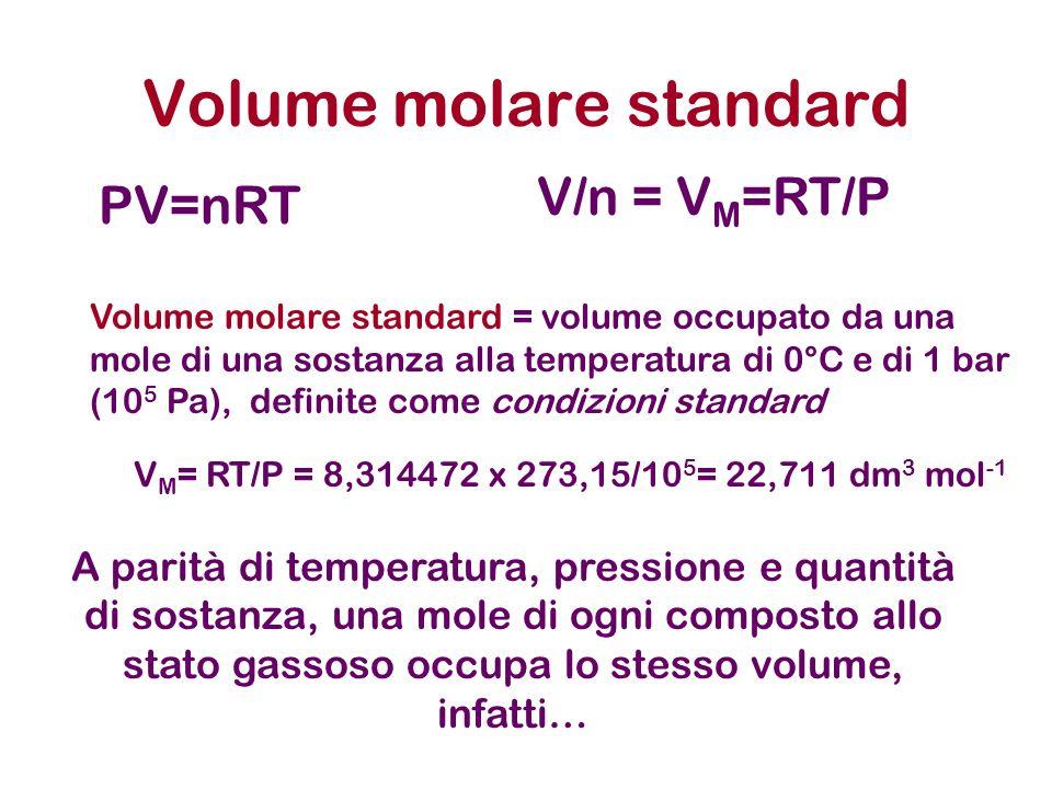 Volume molare standard V M = RT/P = 8,314472 x 273,15/10 5 = 22,711 dm 3 mol -1 PV=nRT V/n = V M =RT/P Volume molare standard = volume occupato da una
