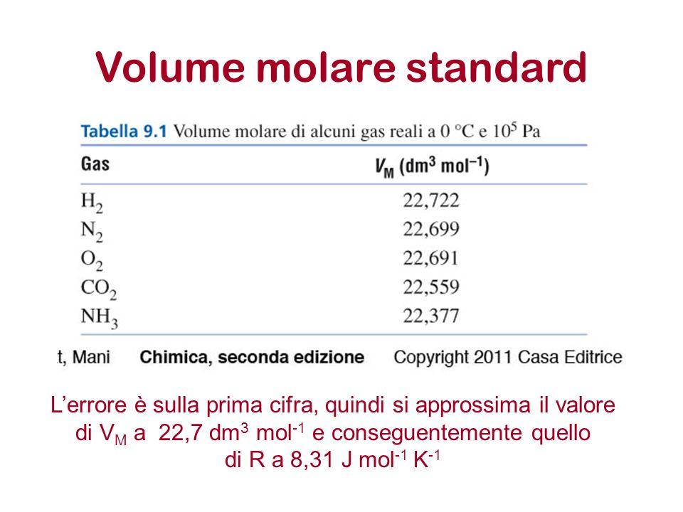 Volume molare standard Lerrore è sulla prima cifra, quindi si approssima il valore di V M a 22,7 dm 3 mol -1 e conseguentemente quello di R a 8,31 J m