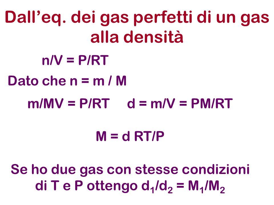 Dalleq. dei gas perfetti di un gas alla densità n/V = P/RT m/MV = P/RT d = m/V = PM/RT M = d RT/P Se ho due gas con stesse condizioni di T e P ottengo