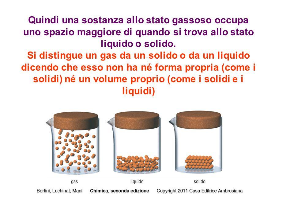 Quindi una sostanza allo stato gassoso occupa uno spazio maggiore di quando si trova allo stato liquido o solido. Si distingue un gas da un solido o d