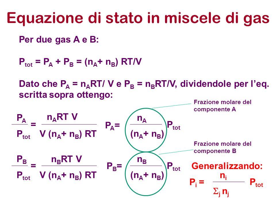 Equazione di stato in miscele di gas Per due gas A e B: P tot = P A + P B = (n A + n B ) RT/V Dato che P A = n A RT/ V e P B = n B RT/V, dividendole p