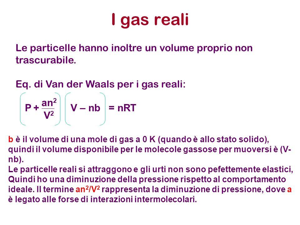 Le particelle hanno inoltre un volume proprio non trascurabile. Eq. di Van der Waals per i gas reali: I gas reali P V2V2 + an 2 V – nb = nRT b è il vo