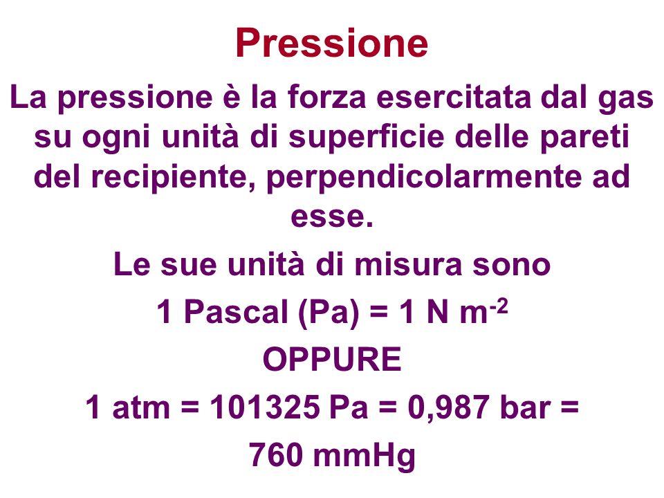 Pressione La pressione è la forza esercitata dal gas su ogni unità di superficie delle pareti del recipiente, perpendicolarmente ad esse. Le sue unità