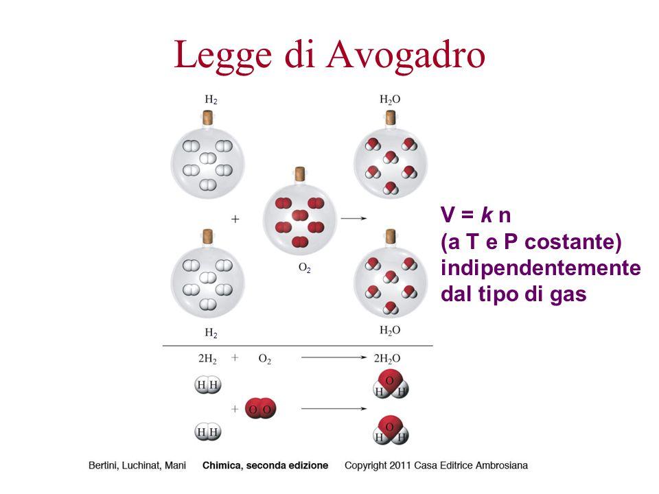 Legge di Avogadro 2 2 2 V = k n (a T e P costante) indipendentemente dal tipo di gas