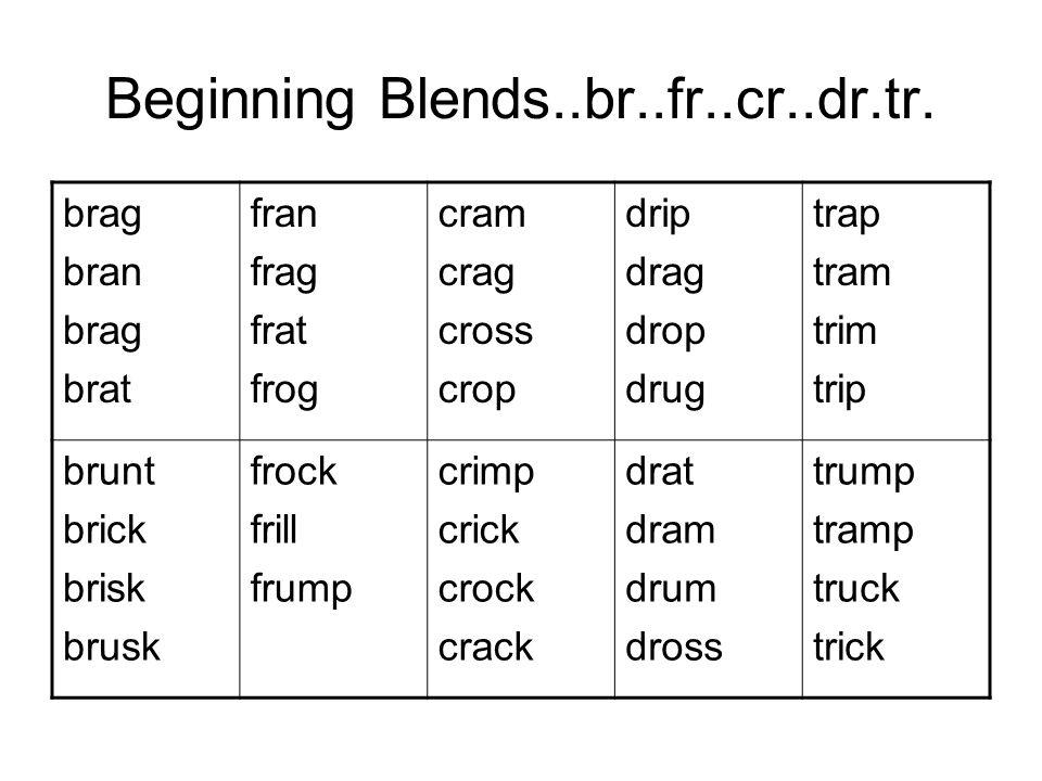 Beginning Blends..br..fr..cr..dr.tr.