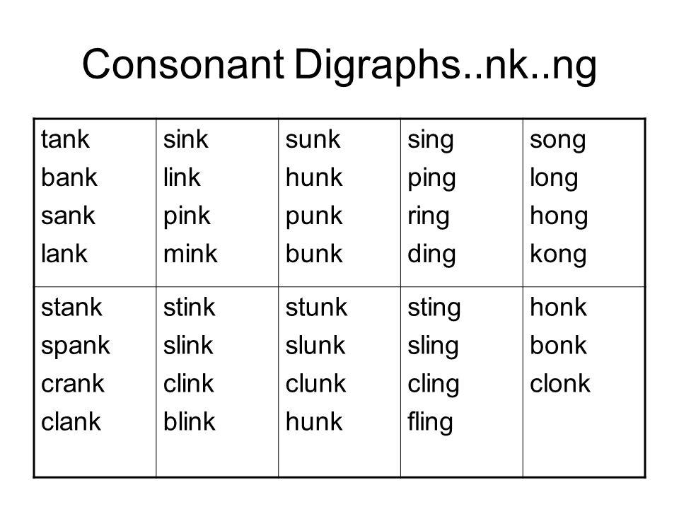 Consonant Digraphs..nk..ng tank bank sank lank sink link pink mink sunk hunk punk bunk sing ping ring ding song long hong kong stank spank crank clank