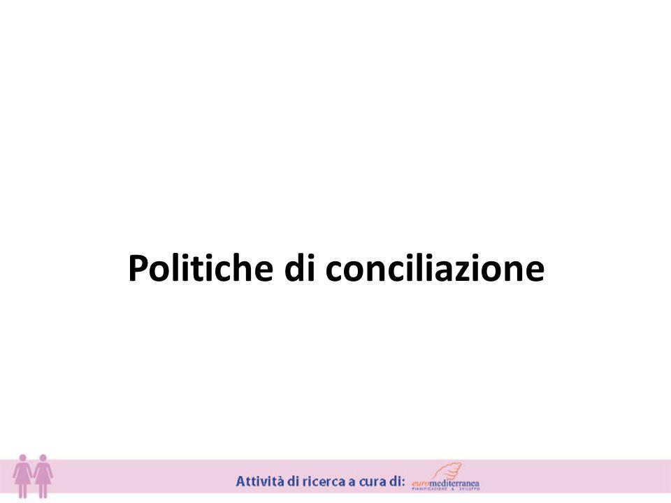 Politiche di conciliazione