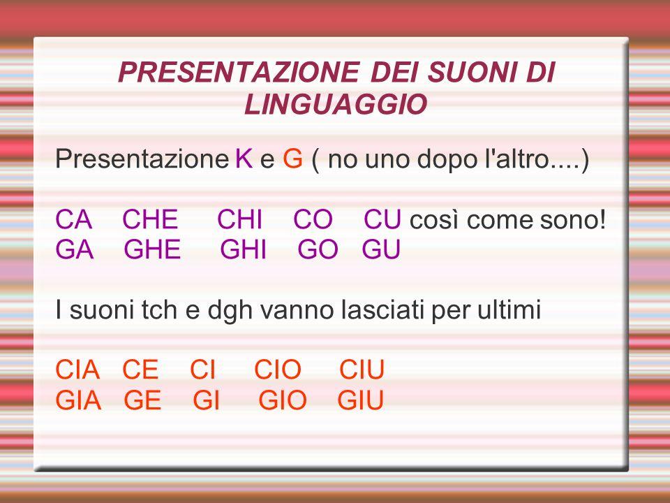 PRESENTAZIONE DEI SUONI DI LINGUAGGIO Presentazione K e G ( no uno dopo l'altro....) CA CHE CHI CO CU così come sono! GA GHE GHI GO GU I suoni tch e d
