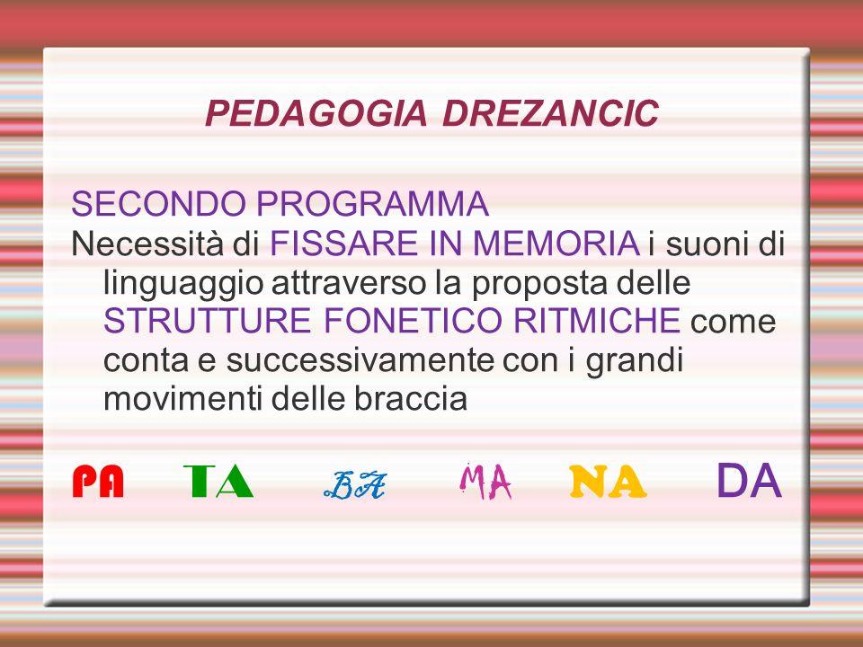 PEDAGOGIA DREZANCIC SECONDO PROGRAMMA Necessità di FISSARE IN MEMORIA i suoni di linguaggio attraverso la proposta delle STRUTTURE FONETICO RITMICHE c