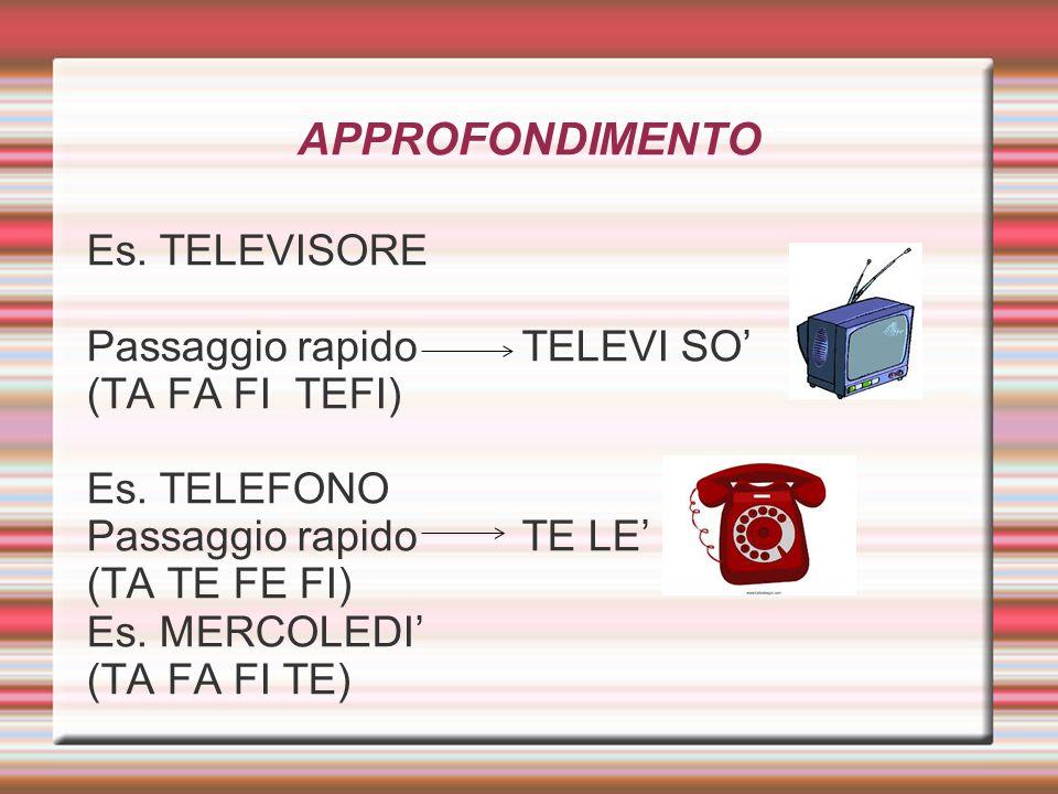 APPROFONDIMENTO Es. TELEVISORE Passaggio rapido TELEVI SO (TA FA FI TEFI) Es. TELEFONO Passaggio rapido TE LE (TA TE FE FI) Es. MERCOLEDI (TA FA FI TE