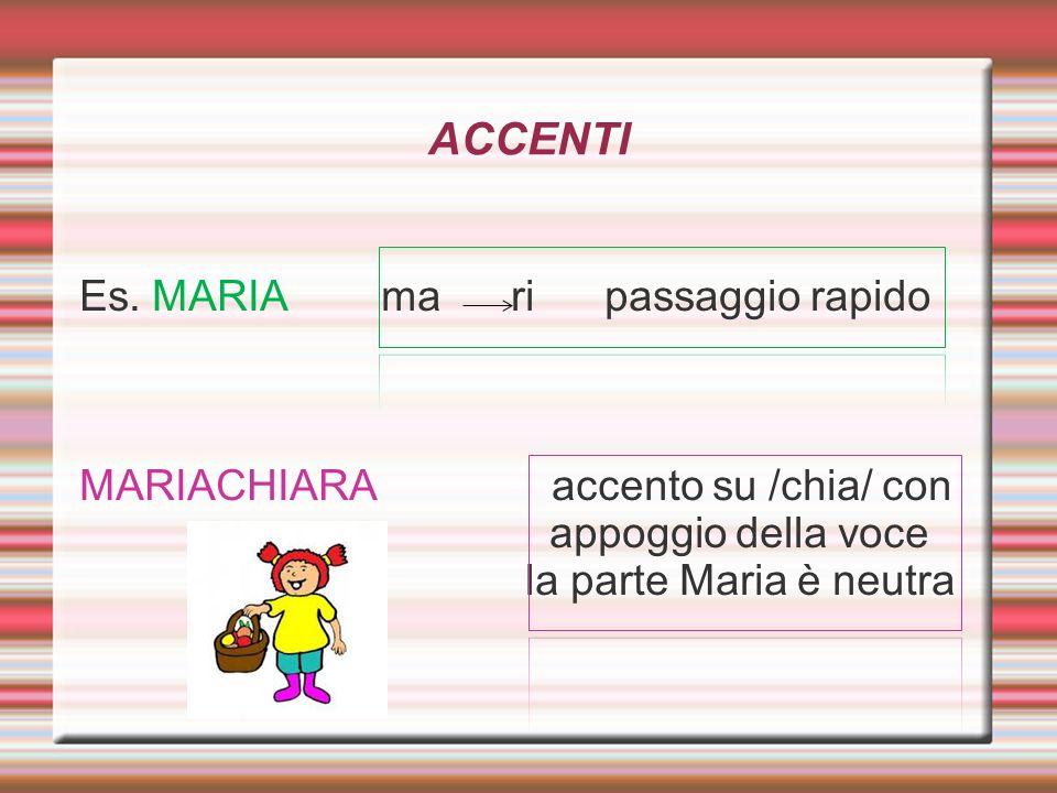 ACCENTI Es. MARIA ma ri passaggio rapido MARIACHIARA accento su /chia/ con appoggio della voce la parte Maria è neutra