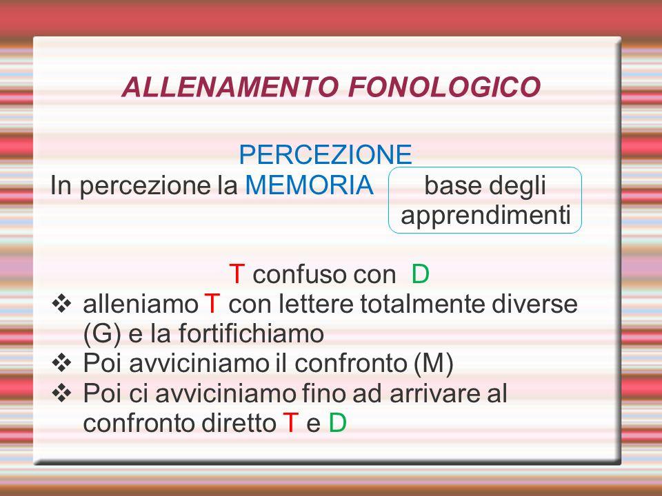 ALLENAMENTO FONOLOGICO PERCEZIONE In percezione la MEMORIA base degli apprendimenti T confuso con D alleniamo T con lettere totalmente diverse (G) e l