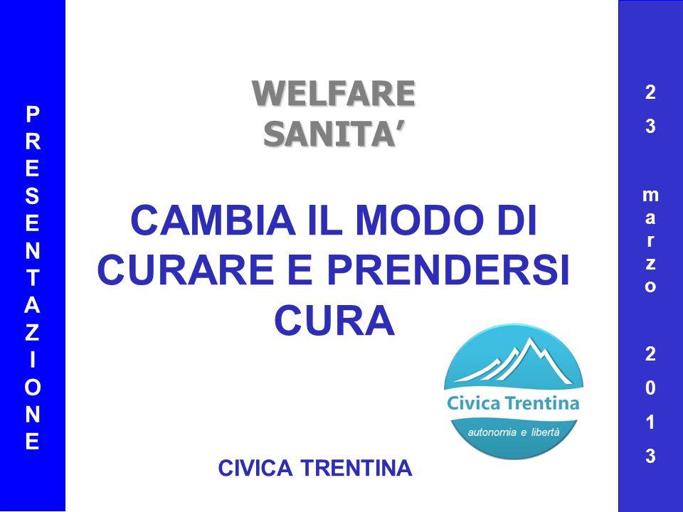 WELFARESANITA CAMBIA IL MODO DI CURARE E PRENDERSI CURA CIVICA TRENTINA PRESENTAZIONEPRESENTAZIONE 23marzo201323marzo2013