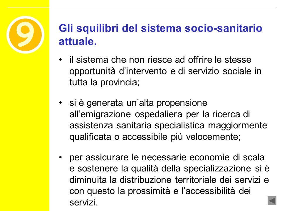 Gli squilibri del sistema socio-sanitario attuale.