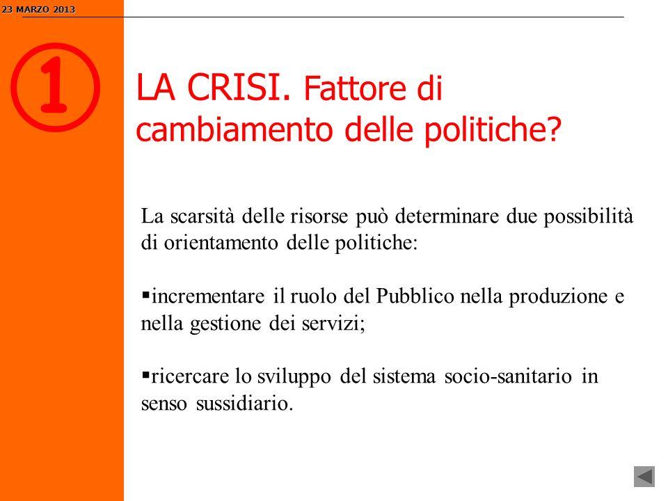 1 LA CRISI. Fattore di cambiamento delle politiche.