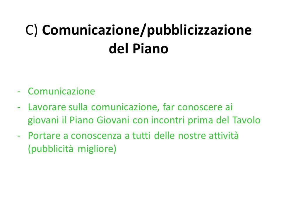 C) Comunicazione/pubblicizzazione del Piano -Comunicazione -Lavorare sulla comunicazione, far conoscere ai giovani il Piano Giovani con incontri prima del Tavolo -Portare a conoscenza a tutti delle nostre attività (pubblicità migliore)