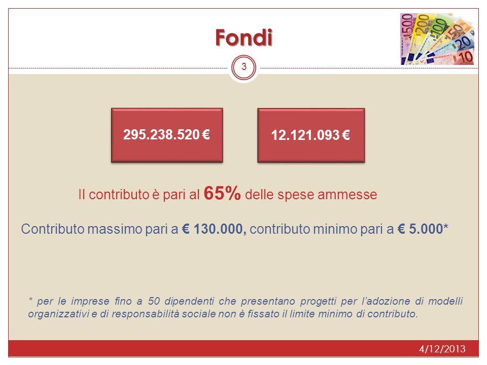 Fondi 3 295.238.520 12.121.093 Contributo massimo pari a 130.000, contributo minimo pari a 5.000* * per le imprese fino a 50 dipendenti che presentano