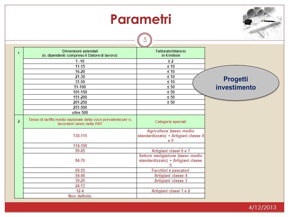 Parametri 5 1 Dimensioni aziendali (n. dipendenti compreso il Datore di lavoro): Fatturato/bilancio in /milioni 1 -10 2 11-15 10 16-20 10 21-30 10 31-