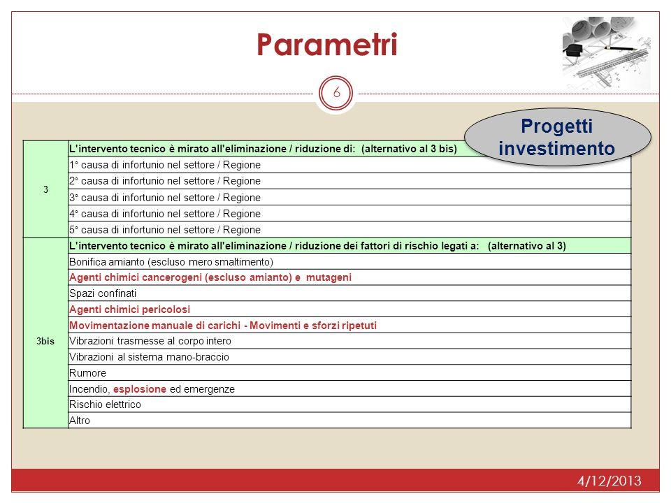 6 Parametri 3 L'intervento tecnico è mirato all'eliminazione / riduzione di: (alternativo al 3 bis) 1° causa di infortunio nel settore / Regione 2° ca