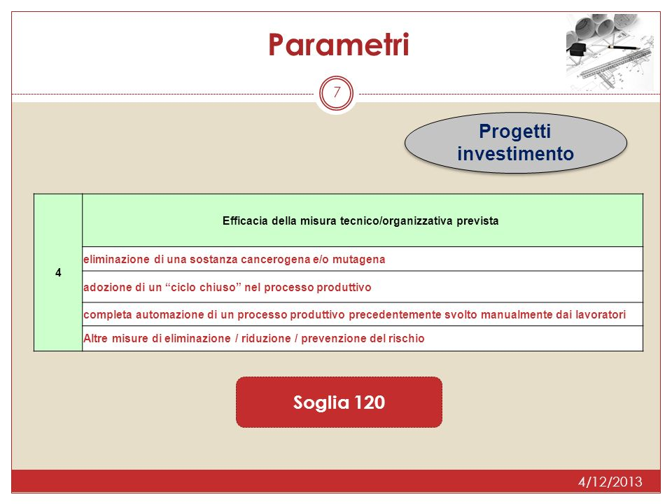 7 Soglia 120 Parametri 4 Efficacia della misura tecnico/organizzativa prevista eliminazione di una sostanza cancerogena e/o mutagena adozione di un ci