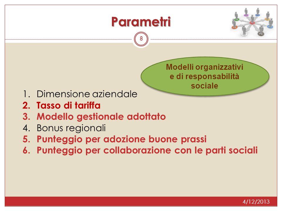 Parametri 8 Modelli organizzativi e di responsabilità sociale Modelli organizzativi e di responsabilità sociale 1.Dimensione aziendale 2.Tasso di tariffa 3.Modello gestionale adottato 4.Bonus regionali 5.Punteggio per adozione buone prassi 6.Punteggio per collaborazione con le parti sociali 4/12/2013