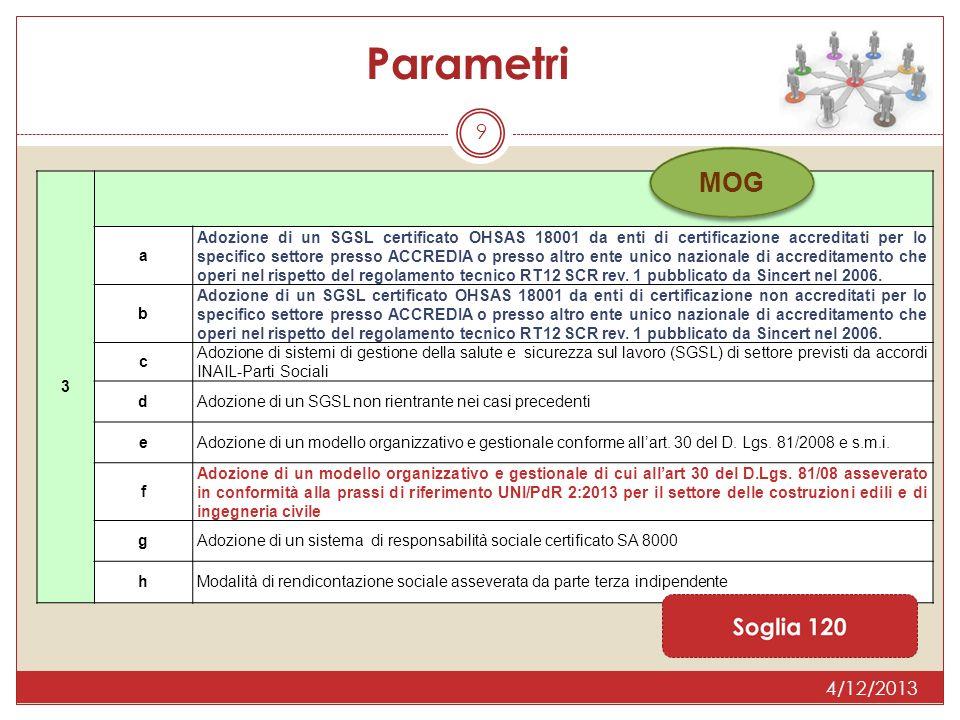 9 Parametri 3 a Adozione di un SGSL certificato OHSAS 18001 da enti di certificazione accreditati per lo specifico settore presso ACCREDIA o presso altro ente unico nazionale di accreditamento che operi nel rispetto del regolamento tecnico RT12 SCR rev.