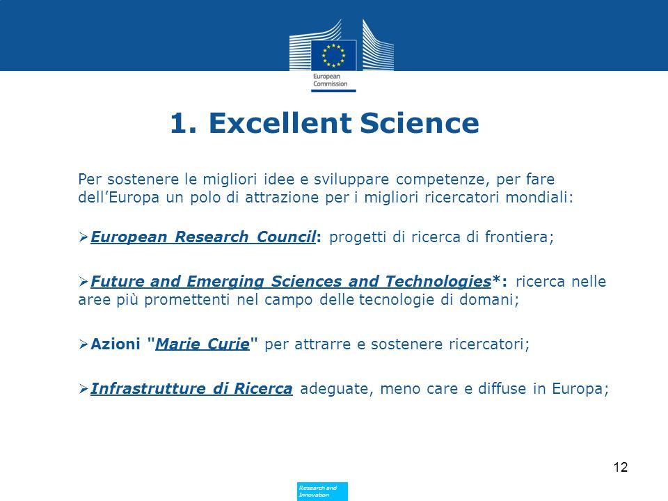 Research and Innovation Research and Innovation 1. Excellent Science Per sostenere le migliori idee e sviluppare competenze, per fare dellEuropa un po