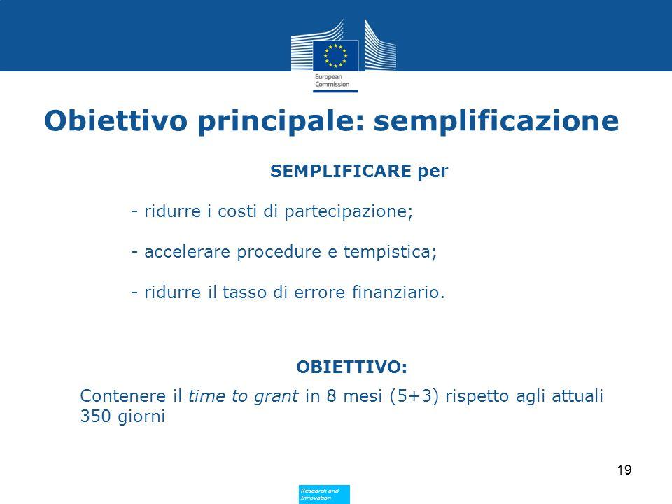 Research and Innovation Research and Innovation Obiettivo principale: semplificazione SEMPLIFICARE per - ridurre i costi di partecipazione; - accelera