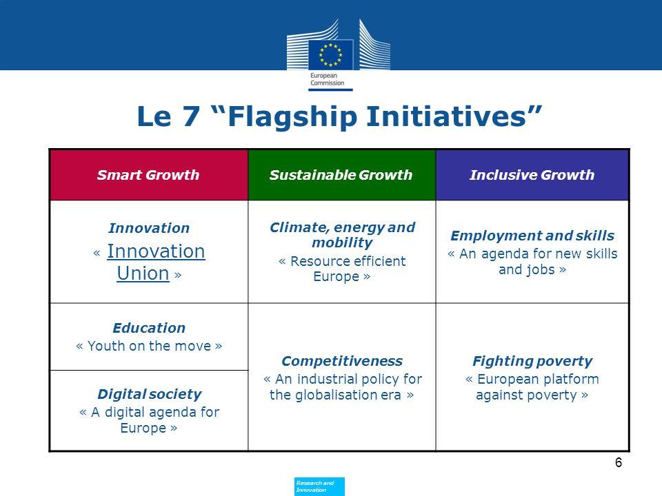 Research and Innovation Research and Innovation Quale innovazione in Horizon 2020.