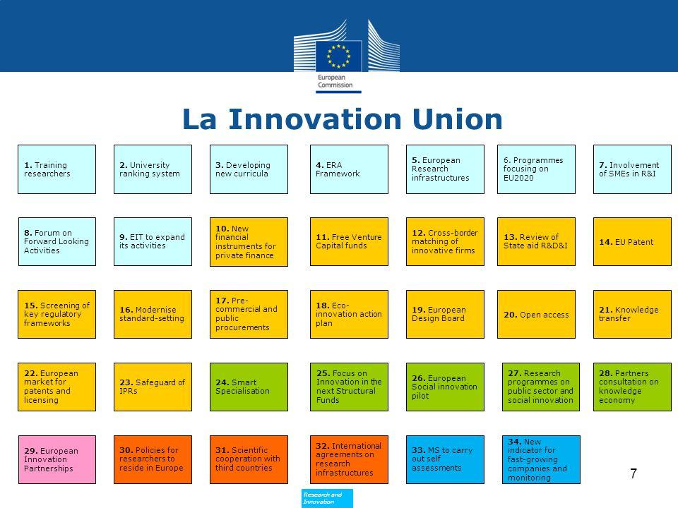 Research and Innovation Research and Innovation Strumenti innovativi in Horizon 2020 1.