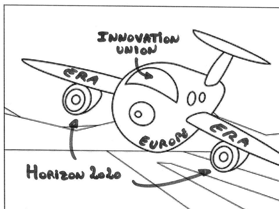 Research and Innovation Research and Innovation Obiettivo principale: semplificazione SEMPLIFICARE per - ridurre i costi di partecipazione; - accelerare procedure e tempistica; - ridurre il tasso di errore finanziario.