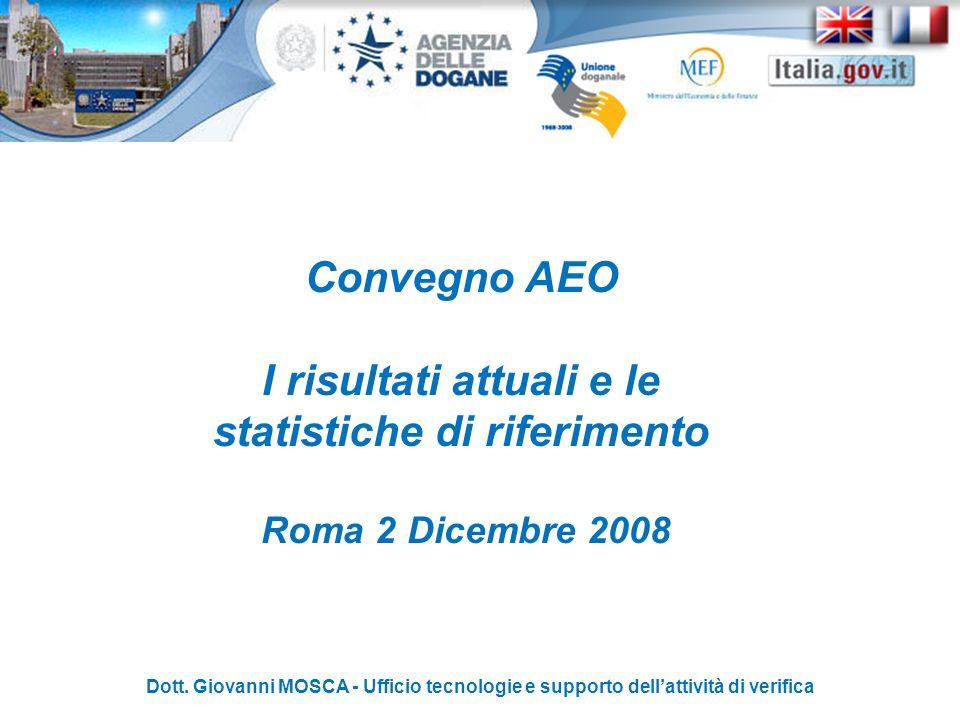 Convegno AEO I risultati attuali e le statistiche di riferimento Roma 2 Dicembre 2008 Dott. Giovanni MOSCA - Ufficio tecnologie e supporto dellattivit