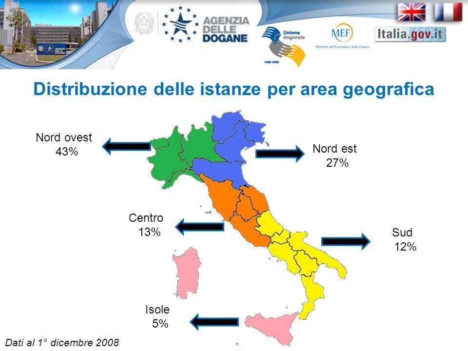 Distribuzione delle istanze per area geografica Nord ovest 43% Sud 12% Nord est 27% Centro 13% Isole 5% Dati al 1° dicembre 2008